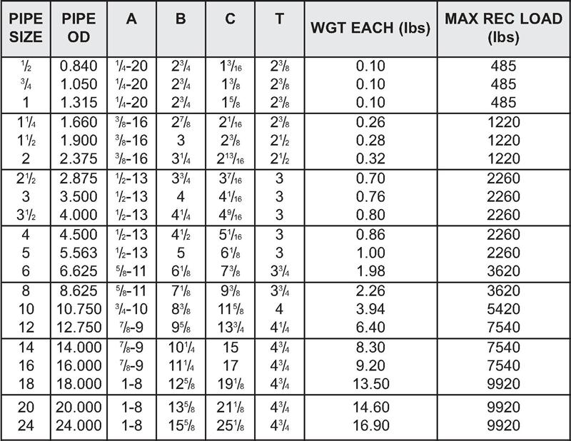 PUPCO - Standard U-Bolt w/ 4 Hex Nuts