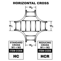 Horizontal Cross